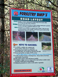 BMP Demonstration Trail Sign